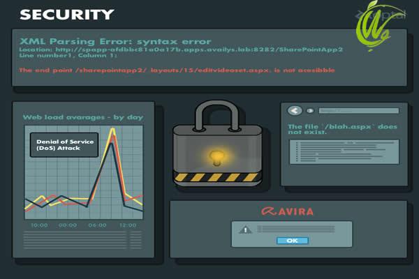 افزایش امنیت سایت