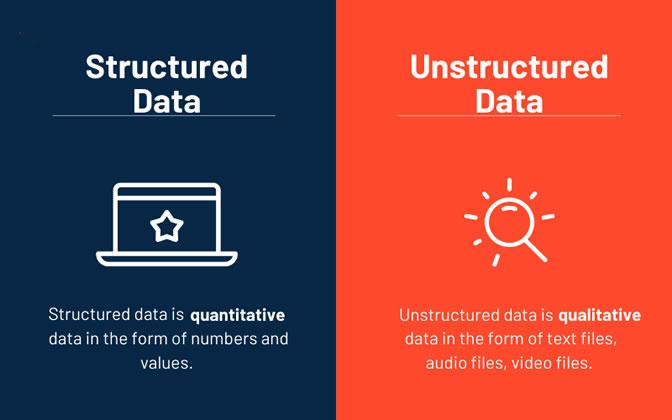 آشنایی با داده های ساختار یافته