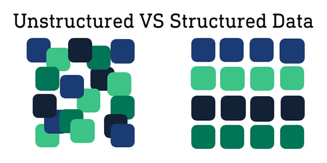 structure data vs unstructured data